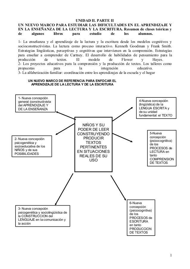UNIDAD II. PARTE IIUN NUEVO MARCO PARA ESTUDIAR LAS DIFICULTADES EN EL APRENDIZAJE YEN LA ENSEÑANZA DE LA LECTURA Y LA ESC...