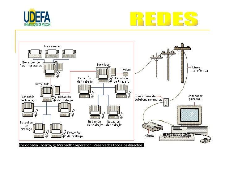    Las redes están formadas por conexiones entre grupos de     computadoras y dispositivos asociados que permiten a los u...