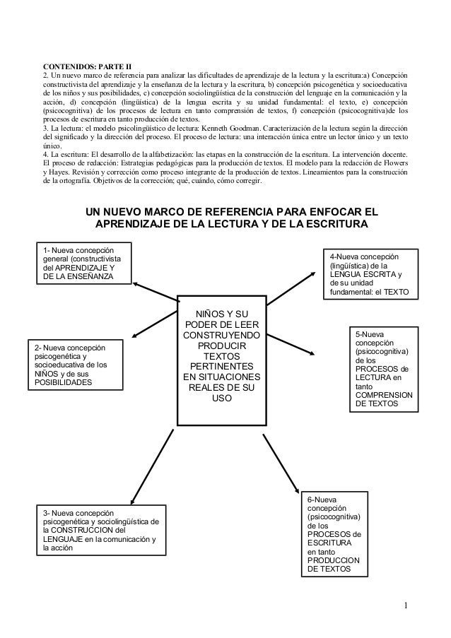Unidad de Lengua: UN NUEVO MARCO DE REFERENCIA PARA ENFOCAR EL APRENDIZAJE DE LA LECTURA Y DE LA ESCRITURA