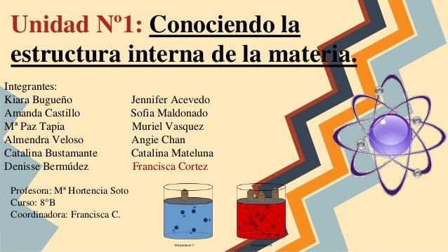 Unidad Nº1: Conociendo la estructura interna de la materia. Integrantes: Kiara Bugueño Jennifer Acevedo Amanda Castillo So...
