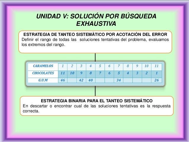 UNIDAD V: SOLUCIÓN POR BÚSQUEDA EXHAUSTIVA ESTRATEGIA DE TANTEO SISTEMÀTICO POR ACOTACIÓN DEL ERROR Definir el rango de to...