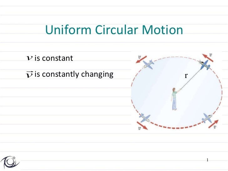 Uniform Circular Motionv is constantv is constantly changing       r                                   1