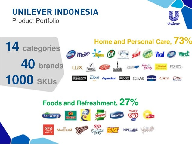 unilever home and personal care organization Unilever nigeria plc is engaged in the manufacture and marketing of foods and food ingredients, and home and personal care the world's media organizations.