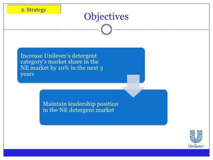 Unilever in brazil case study analysis
