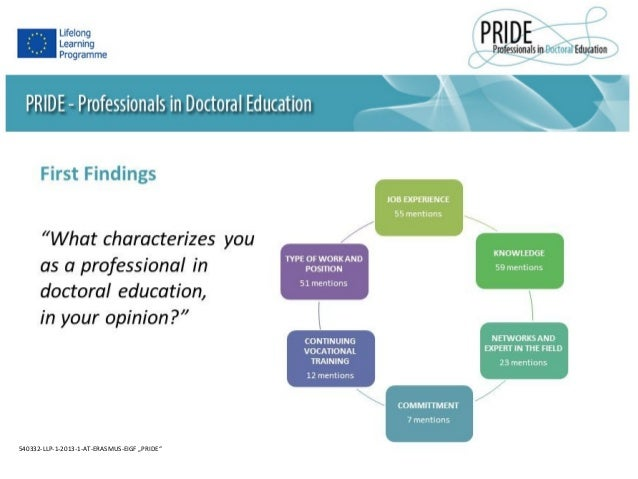 First Professional vs. Doctoral?