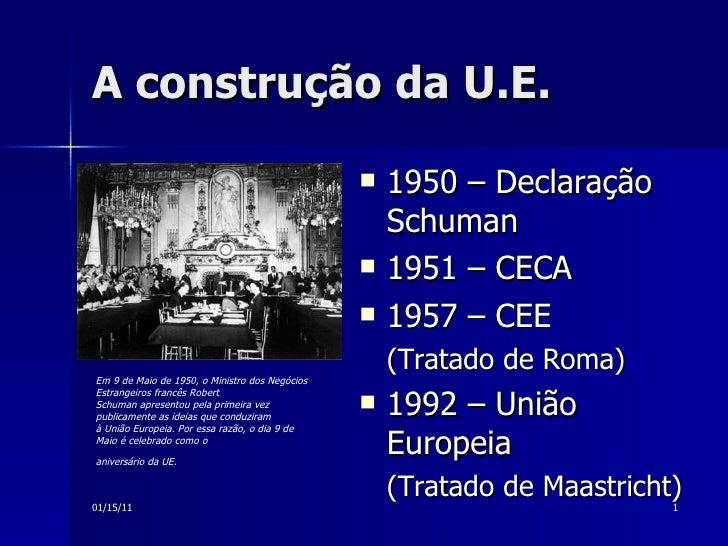 A construção da U.E.  <ul><li>1950 – Declaração Schuman </li></ul><ul><li>1951 – CECA </li></ul><ul><li>1957 – CEE  </li><...