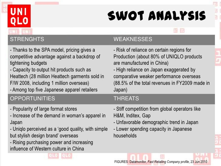 swot analysis of uniqlo China is one of the major players in the global market pest analysis of china shows that it is a flourishing country with the need for some small changes.