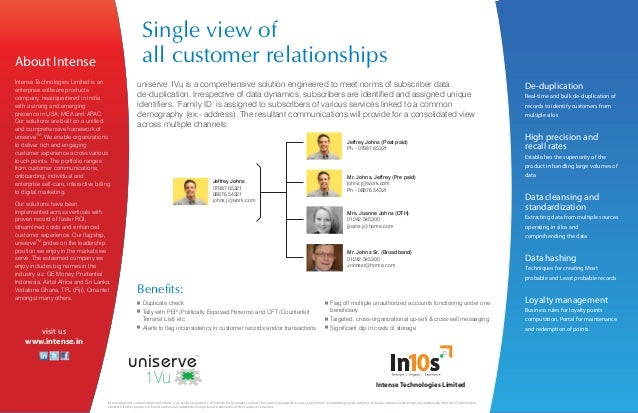 Single view of all customer relationships