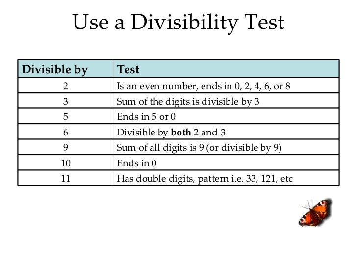 Theory Worksheets Davezan – Divisibility Worksheets 6th Grade