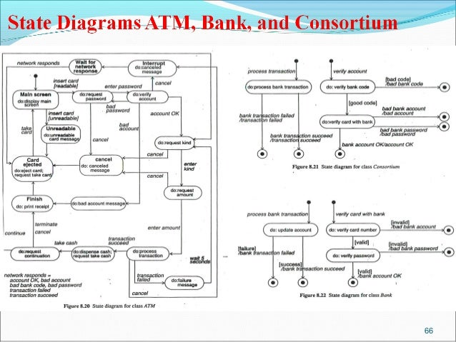 unit  advanced class modeling  amp  state diagram