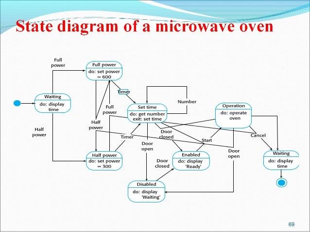 use case diagram visio