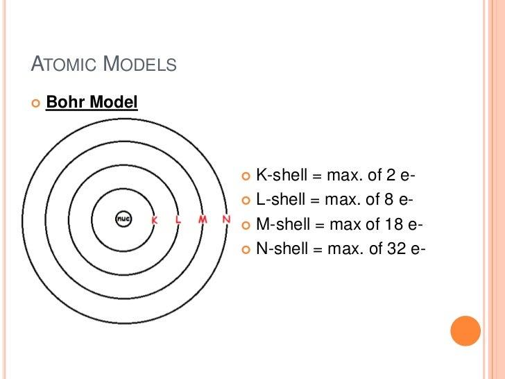 Shell Model of Atom Atomic Models Bohr Model