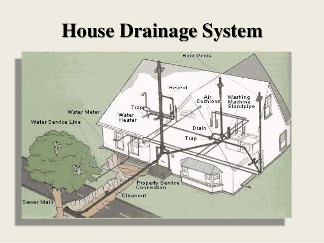 House drainage system for Household drain design