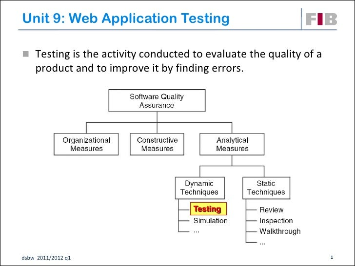 Unit 9: Web Application Testing Testing is the activity conducted to evaluate the quality of a    product and to improve ...