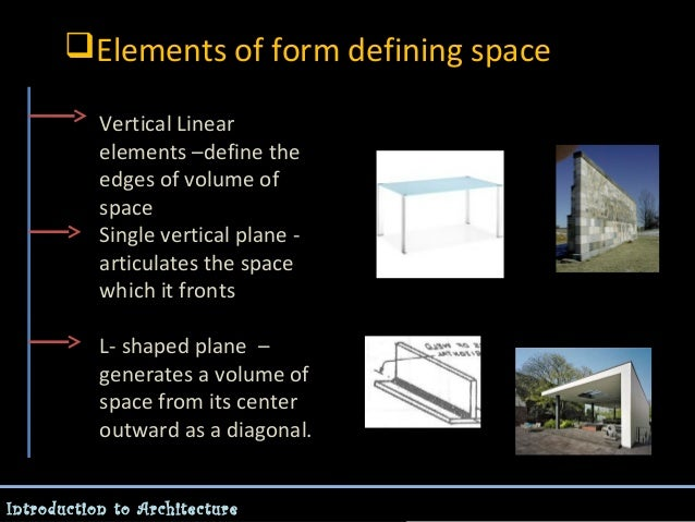 Basic theory of architecture re uploaded - Architecturen volumes ...