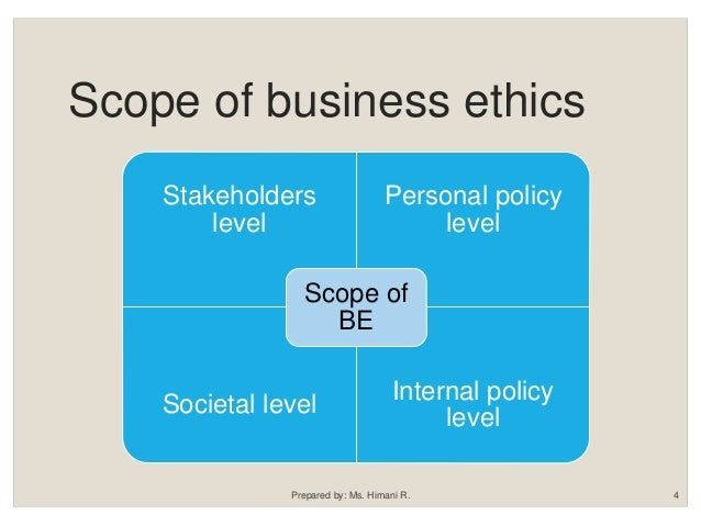 arguments for and against business ethics There are many arguments for and against a company adopting social responsibility, but in the end, the simple fact is that the health of society will reflect upon the health of a company's future.