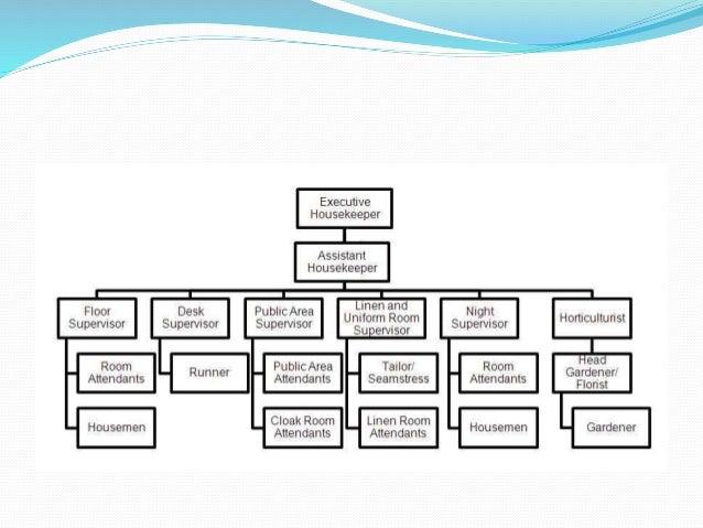 Mta Unit 1 Housekeeping Organization