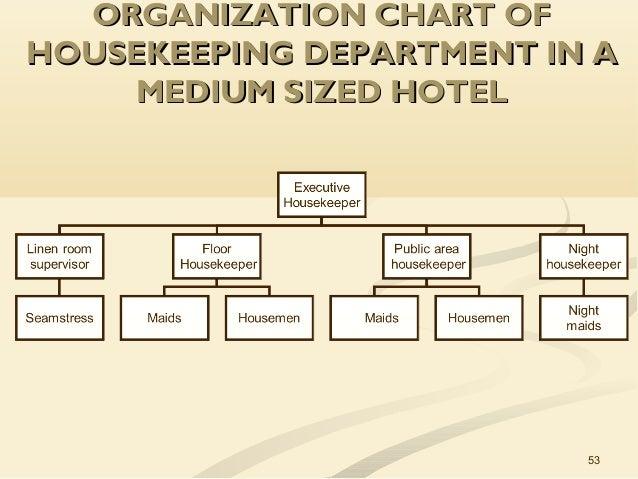 hotel front office organizational chart example yvotubecom