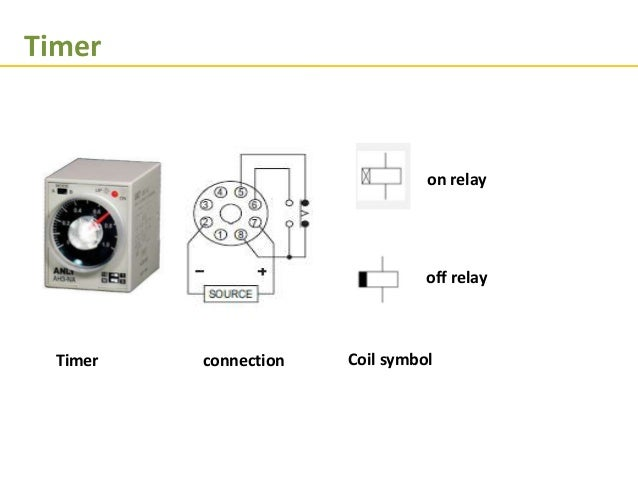 Programmble Logical Control on relay coil
