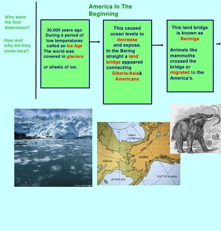 America In The Beginning<br />Who were the first Americans?<br />This land bridge is known as Beriniga<br />Animals like m...