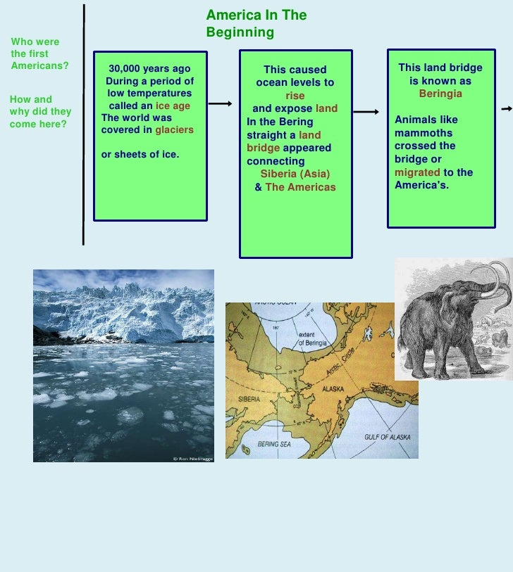 America In The Beginning<br />Who were the first Americans?<br />This land bridge is known as Beringia<br />Animals like m...