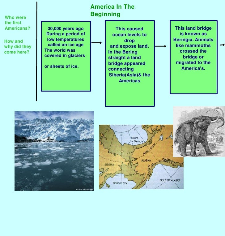 America In The Beginning<br />Who were the first Americans?<br />This land bridge is known as Beringia. Animals like mammo...