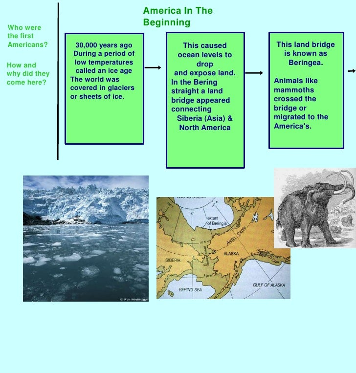 America In The Beginning<br />Who were the first Americans?<br />This land bridge is known as Beringea.<br />Animals like ...