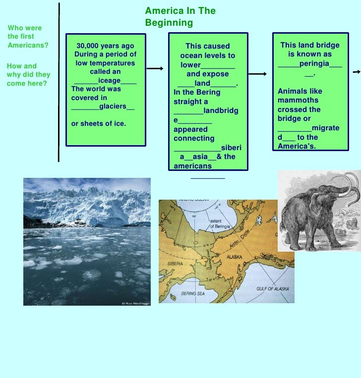 America In The Beginning<br />Who were the first Americans?<br />This land bridge is known as _____peringia_____.<br />Ani...
