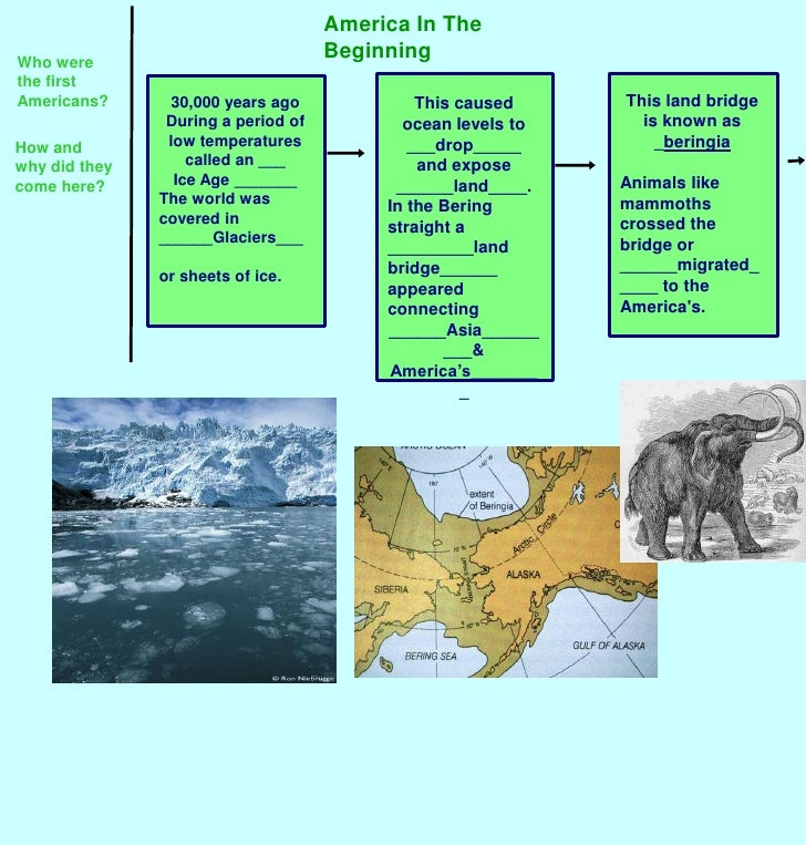 America In The Beginning<br />Who were the first Americans?<br />This land bridge is known as _beringia<br />Animals like ...