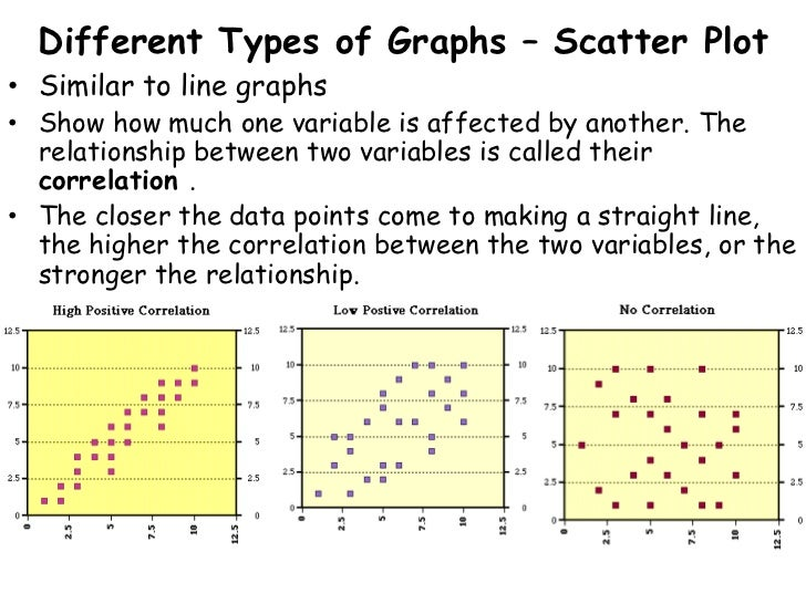 how to add one more line in scatter plot