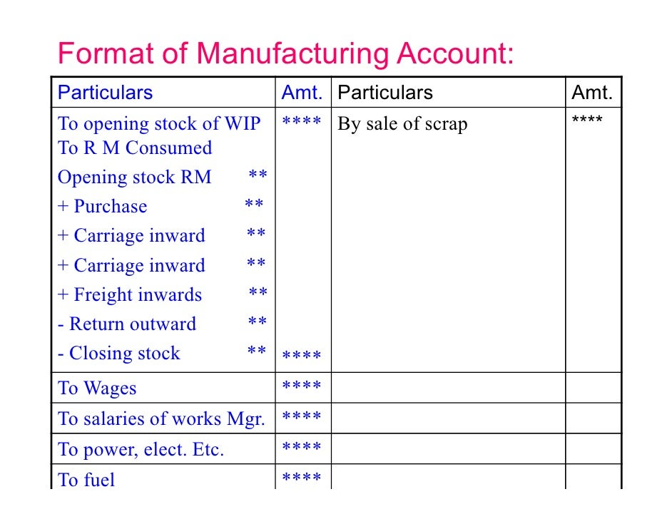 manufacturing account format Question: manufacturing companies clearly have more complex accounting systems to account for all the costs involved in producing products however, the income statement for a manufacturing company is not all that much different than the income statement for a merchandising company.