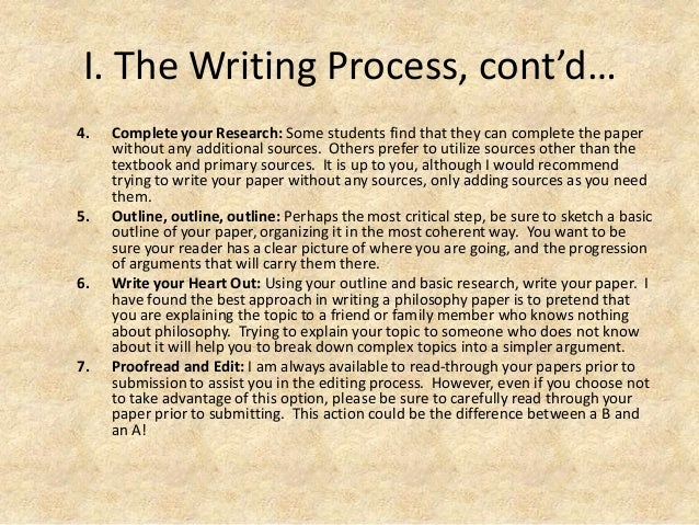 College writing????????????