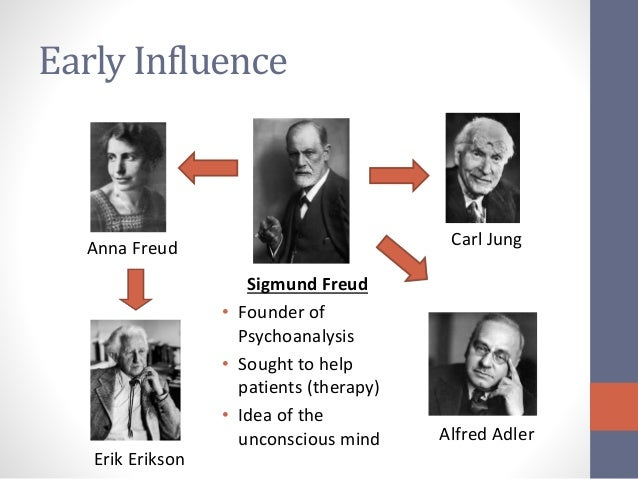 "contrast adler jung and erikson Four notable neo-freudians include alfred adler, erik erikson, carl jung (pronounced ""yoong""), and karen horney  in contrast to freud's emphasis on sex."