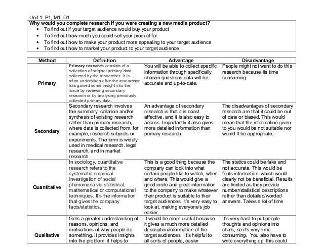 Unit 1 research methods worksheet ver2 important