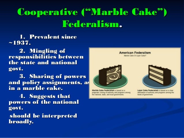 Marble Cake Federalism Is Associated With