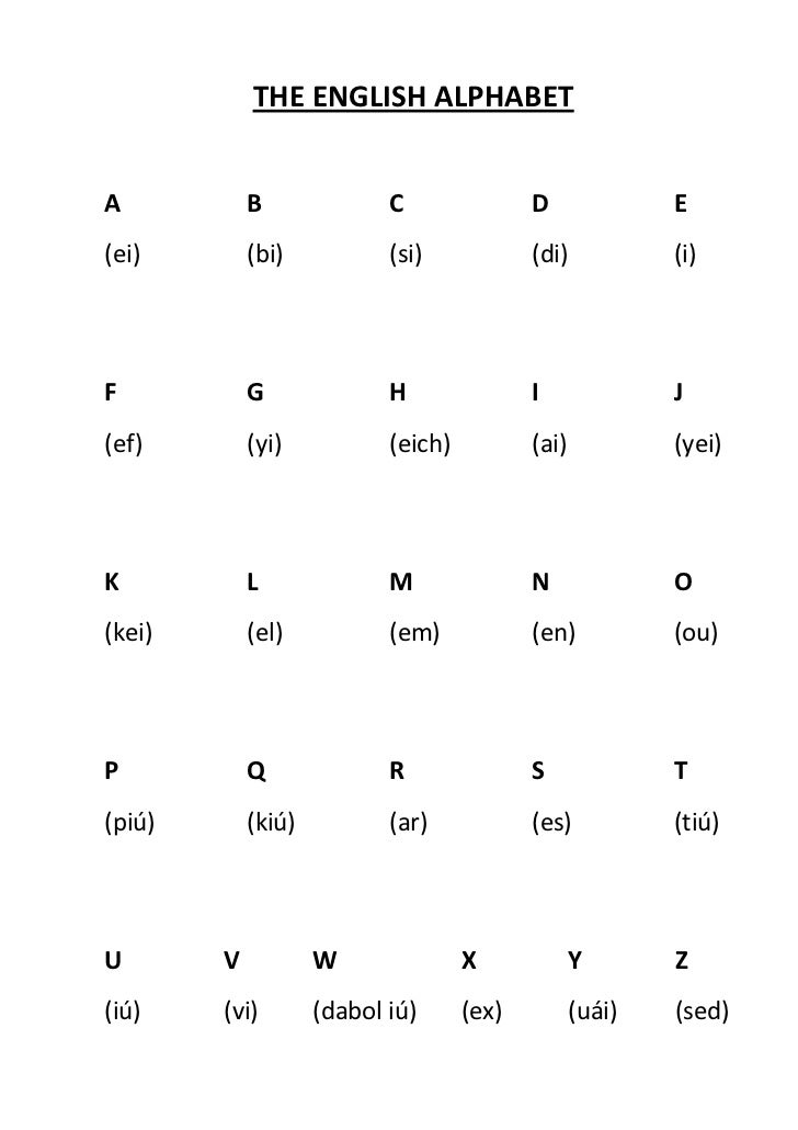 English Words From Letter N