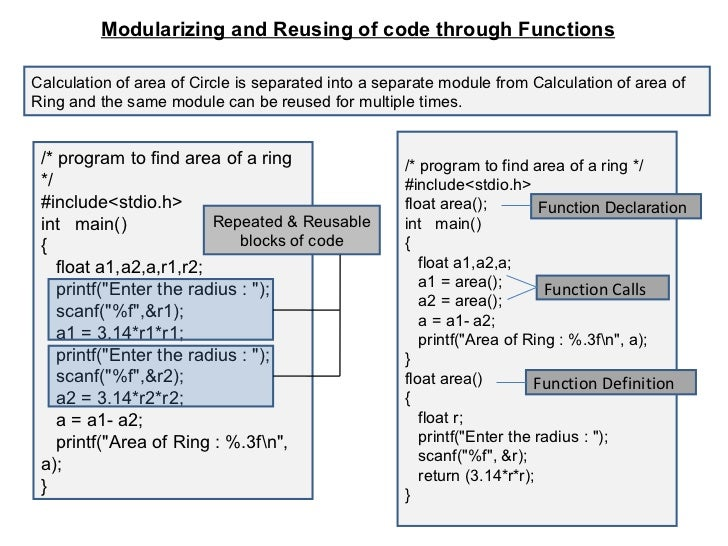 Modularizing and Reusing of code through FunctionsCalculation of area of Circle is separated into a separate module from C...