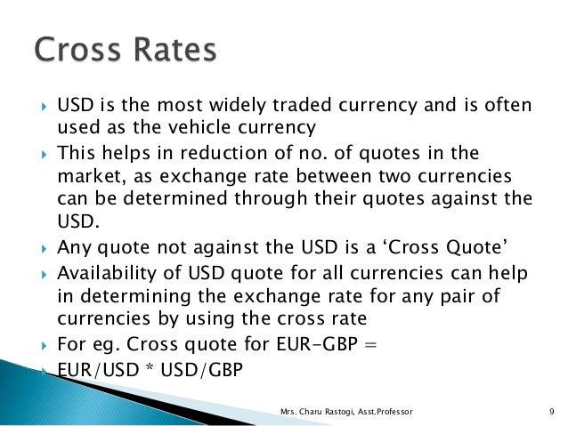 Euro forex quotes