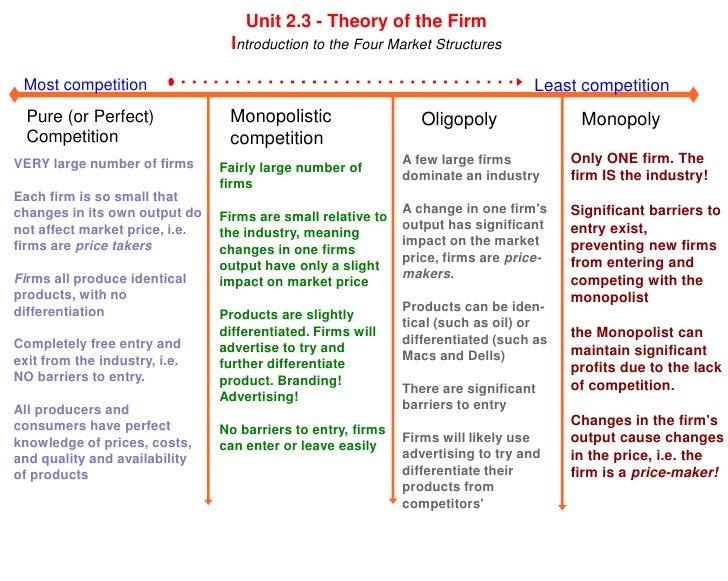 importance of oligopolistic characteristics A2 micro: oligopoly geoff riley characteristics of an oligopoly non-price competition assumes increased importance in oligopolistic markets.