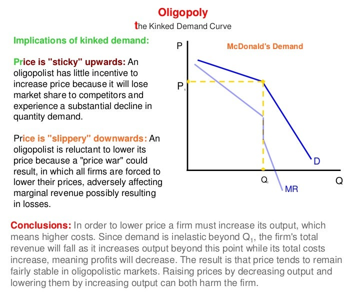 oligopoly and marginal cost firms Start studying chapter 13 microeconomics: monopolistic competition the equality of price and marginal cost depending on whether the firms in the oligopoly.