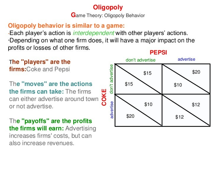 oligopoly and game theory Critical evaluation of uk supermarket: as an example of oligopoly uk supermarket chains are a good example of oligopoly  game theory game theory helps to.