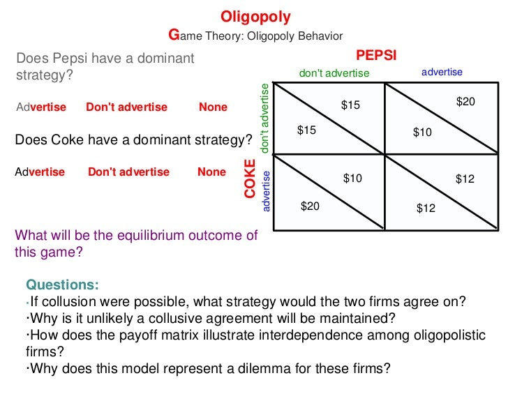 oligopoly pricing and game theory A cartel is an example of firms belonging to the same industry structure which collude to some degree in setting prices and/or output levels in game theory sequential games repeated games game theory duopoly oligopoly oligopoly i oligopoly ii contact about us contact.
