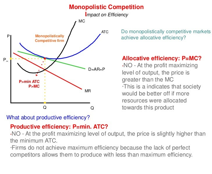 monopolies us monopolistic market essay Monopolistic competition is a market structure which combines in a monopoly market let us write you a custom essay sample.