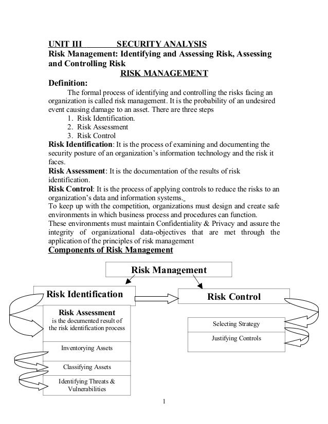 UNIT III SECURITY ANALYSIS Risk Management: Identifying and Assessing Risk, Assessing and Controlling Risk RISK MANAGEMENT...