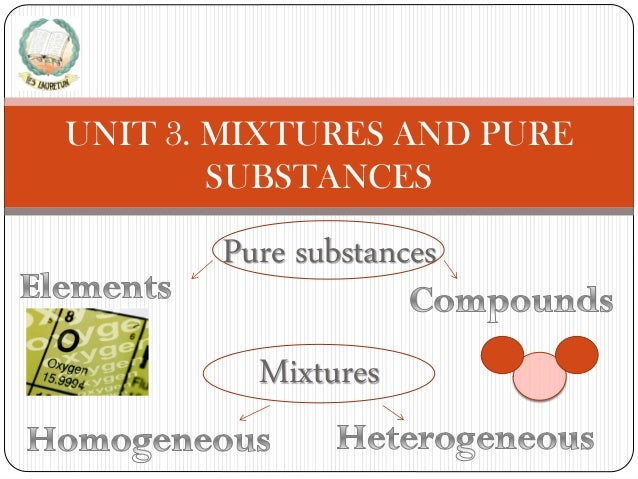 Unit 3. Mixtures and Pure Substances