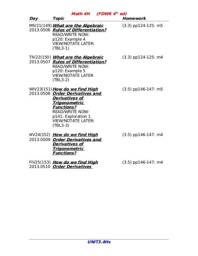 4R2012 Calculus Unit3 Derivative Rules!