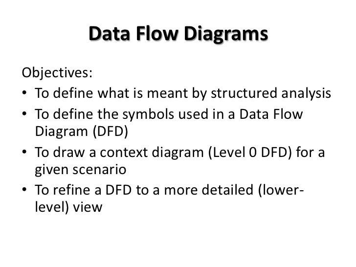 btec national in ict  unit    data flow diagrams introductioninformation systems data flow diagrams