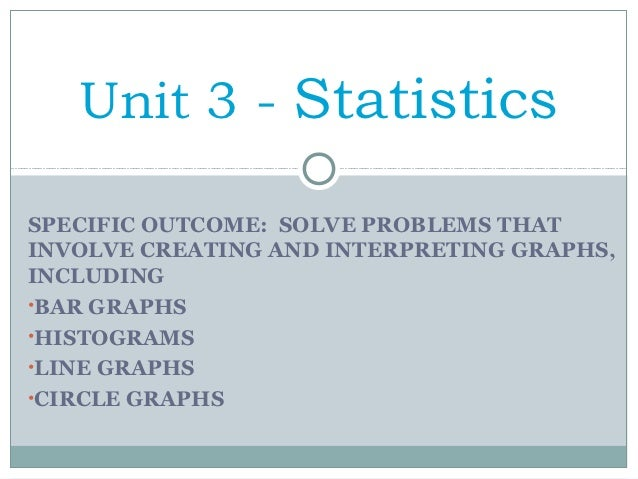 Unit 3 - StatisticsSPECIFIC OUTCOME: SOLVE PROBLEMS THATINVOLVE CREATING AND INTERPRETING GRAPHS,INCLUDING•BAR GRAPHS•HIST...