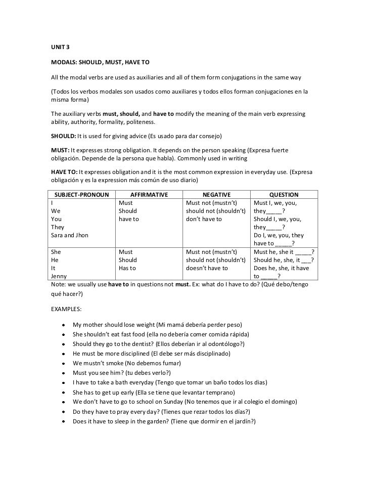 UNIT 3MODALS: SHOULD, MUST, HAVE TOAll the modal verbs are used as auxiliaries and all of them form conjugations in the sa...