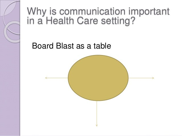 effective communication in health and social care 2 essay Check out our top free essays on barriers of communication in health and social care to help you write your own essay.